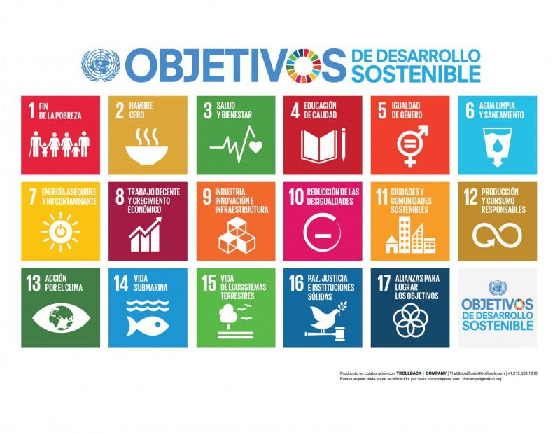 imagen portada Proyectos de RSE, resiliencia y ODS